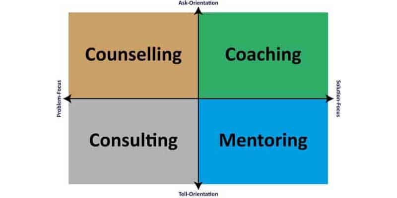 Coaching_Counselling_Consulting_Mentoring